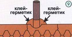 Герметизация элементов