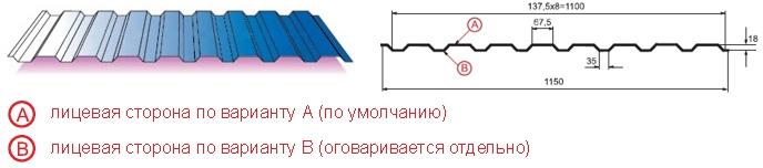Профнастил С20
