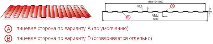 Профнастил С8